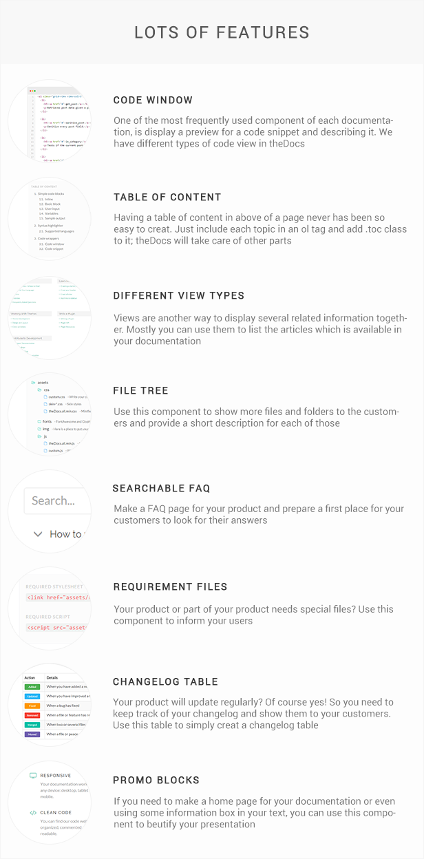 thedocs2  Download TheDocs – Online Documentation WordPress Theme nulled thedocs2